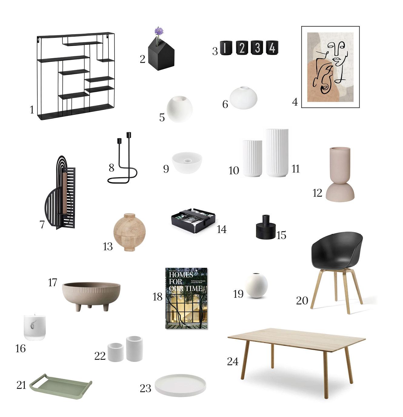 Produktauswahl für Sideboard Dekoration