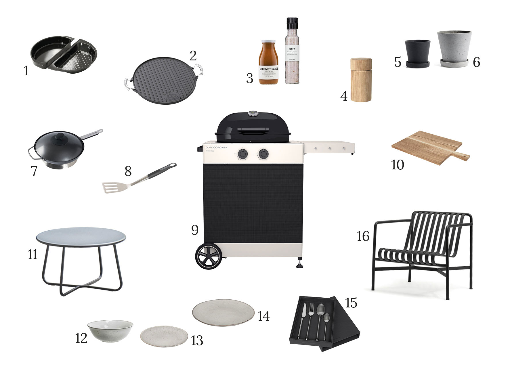 Lifestyle Grill Shop the Look